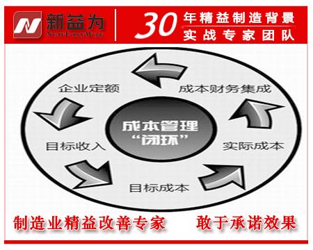 成本精益管理图.jpg