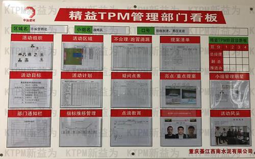 精益TPM管理部门看板