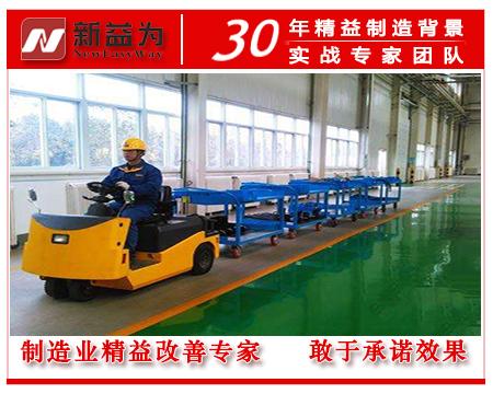 精益生产线物料的配送方法