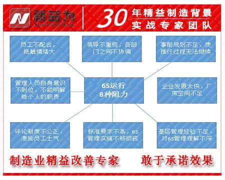6S管理的阻力