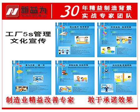 5S管理文化宣传