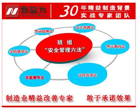 班组安全管理六法
