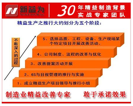 精益生产推行5个阶段