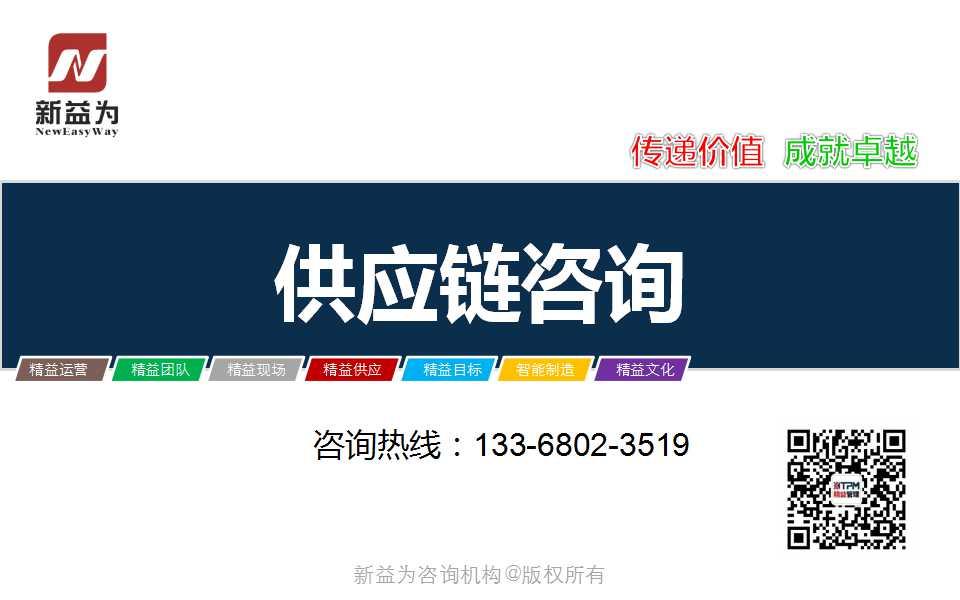 供应链咨询_供应链管理咨询