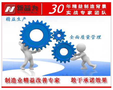 全面质量管理与精益生产