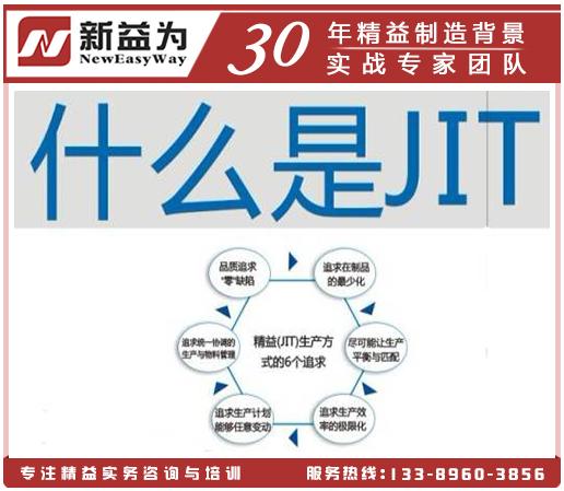 丰田JIT生产方式