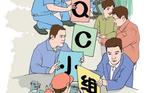 QC小组活动
