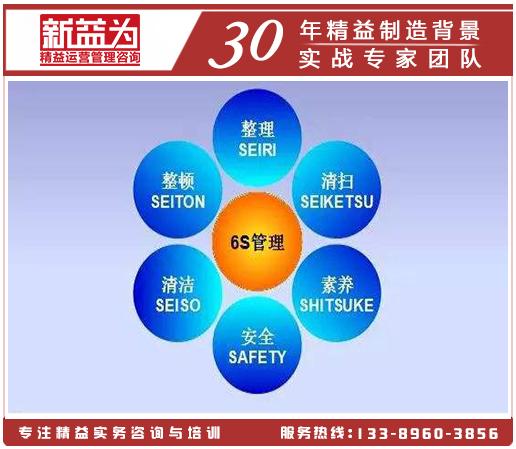 6S标准化管理