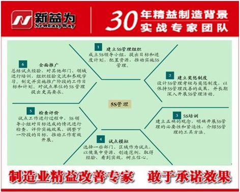 精益5S管理工作的特点