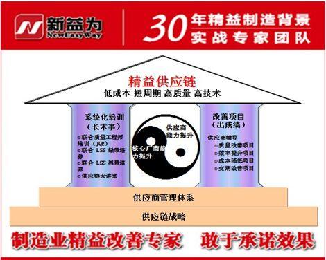 中国企业推行5S管理工作迫在眉睫