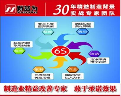 提升6S安全意识