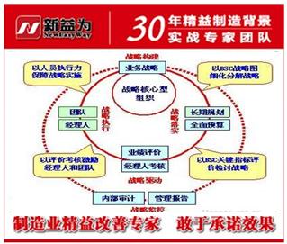6S管理整体计划