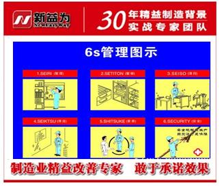 6S管理最终目标是为生产管理服务