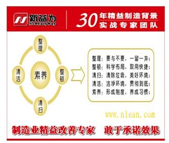 6S管理改善过程
