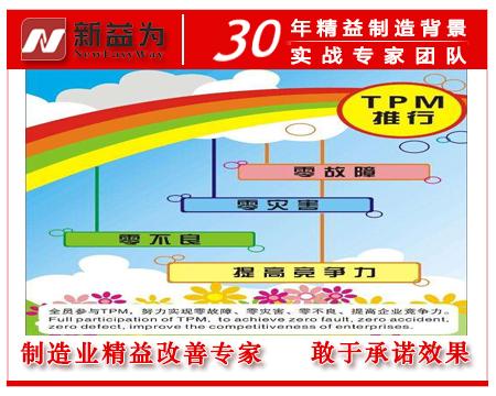 推行tpm管理实现设备管理精益化
